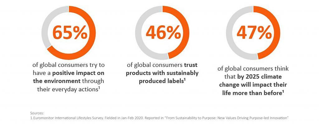 ADM VOC Sustainability Statements_v3